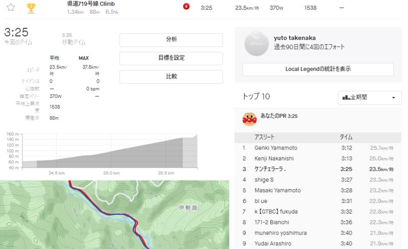 f:id:ken_chan_bike:20201126150028p:plain