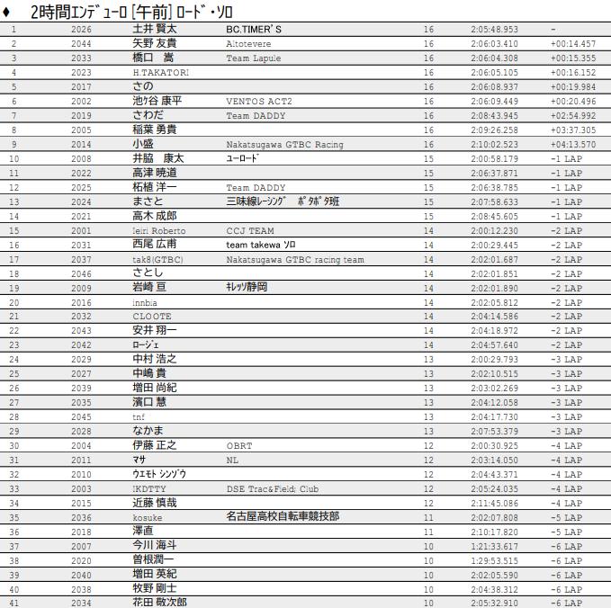 f:id:ken_chan_bike:20201129173248p:plain