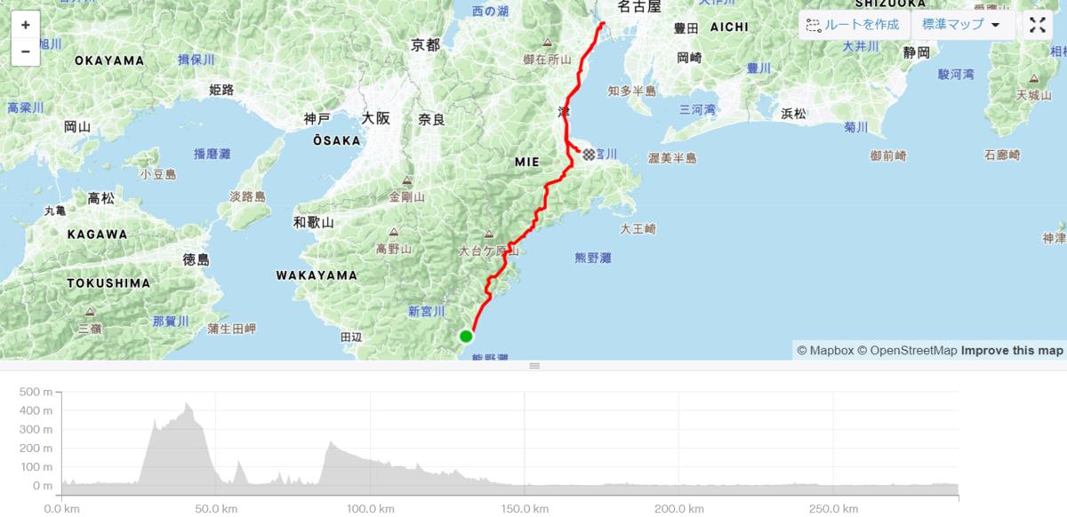 f:id:ken_chan_bike:20201201161255p:plain