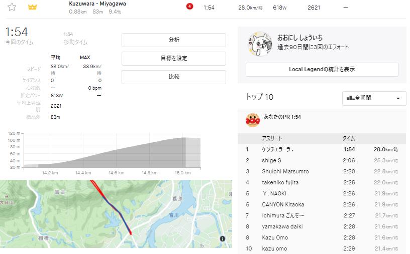 f:id:ken_chan_bike:20201204173917p:plain