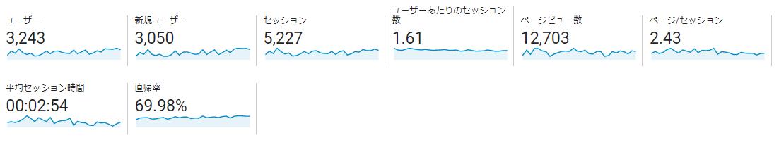 f:id:ken_chan_bike:20201205100723p:plain