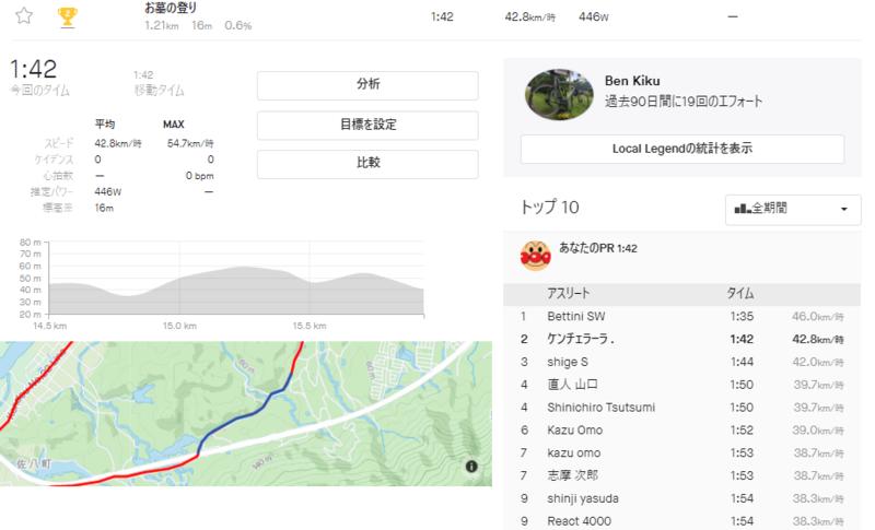 f:id:ken_chan_bike:20201209212518p:plain