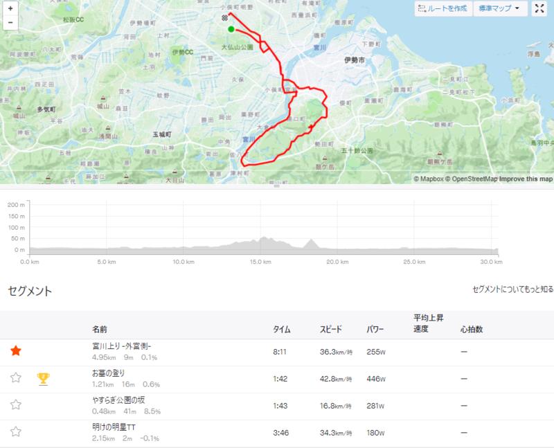 f:id:ken_chan_bike:20201209212650p:plain