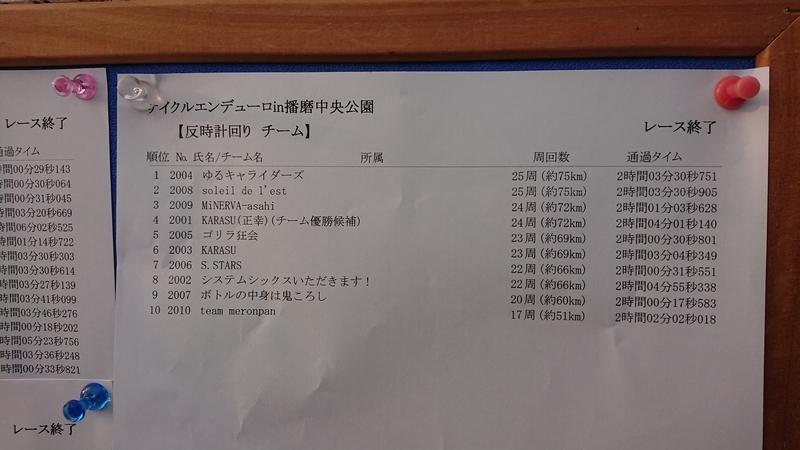 f:id:ken_chan_bike:20201212212122j:plain