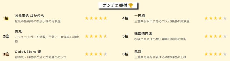 f:id:ken_chan_bike:20210302213344p:plain
