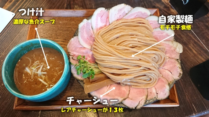 f:id:ken_chan_bike:20210503212529j:plain