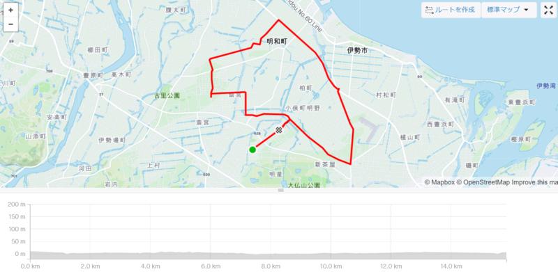 f:id:ken_chan_bike:20210511190754p:plain
