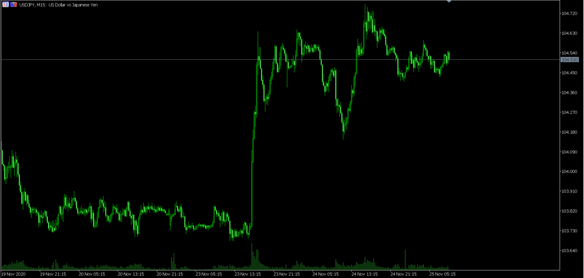 f:id:ken_fx_trade:20201125162604p:plain