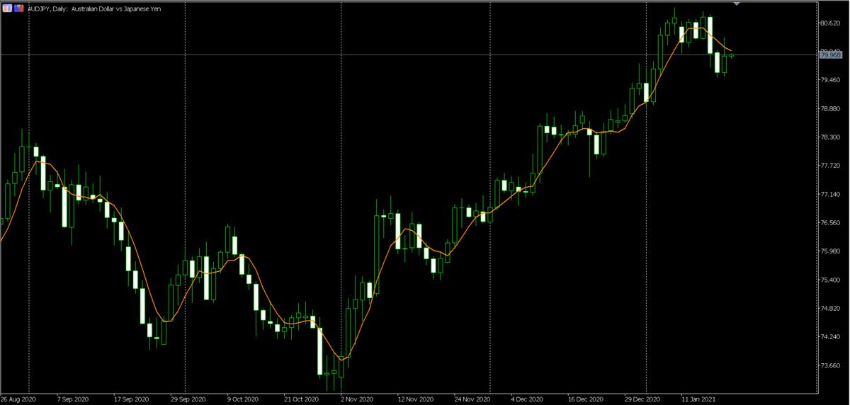 f:id:ken_fx_trade:20210120080848p:plain