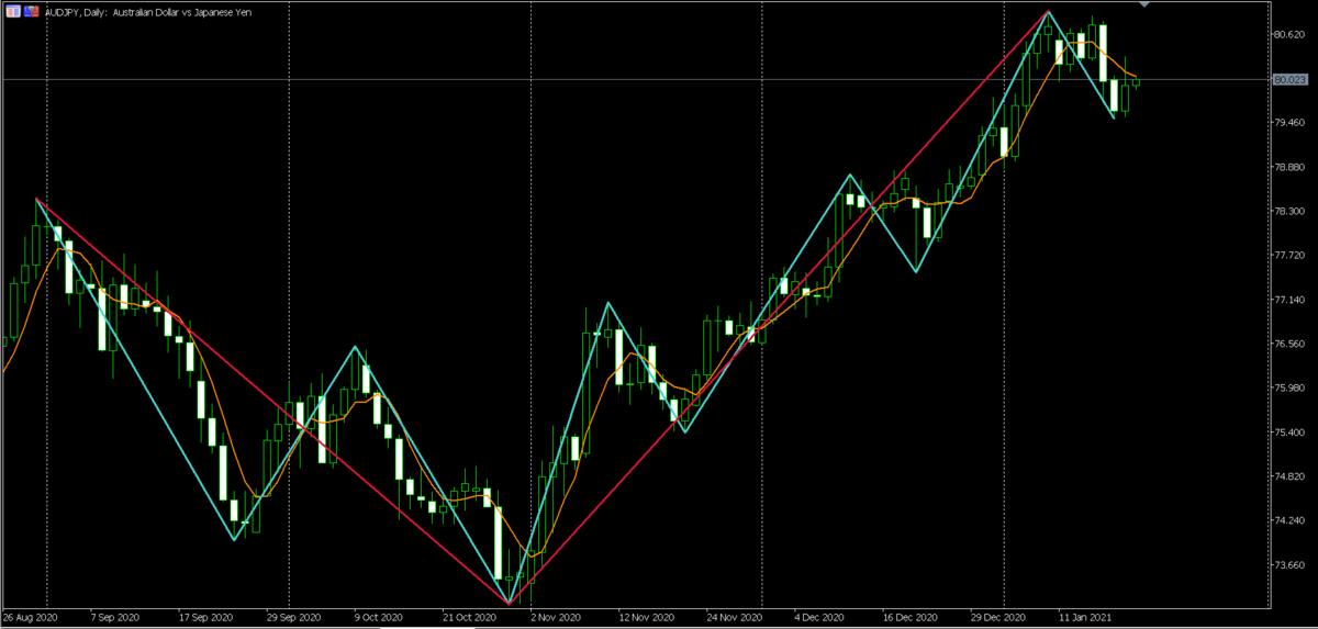 f:id:ken_fx_trade:20210120081901p:plain