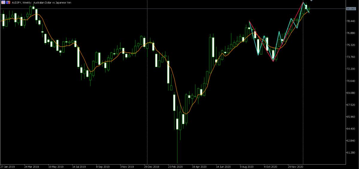f:id:ken_fx_trade:20210120082250p:plain