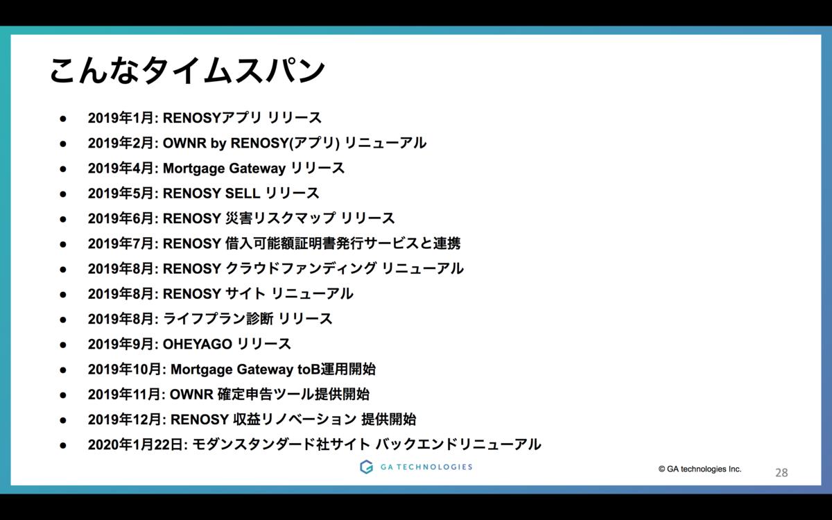 f:id:ken_kakizaki:20200619185924p:plain