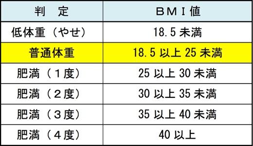 f:id:ken_low:20170523222413j:plain