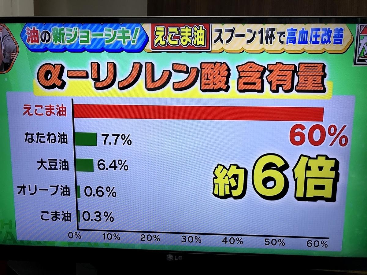 えごま油5