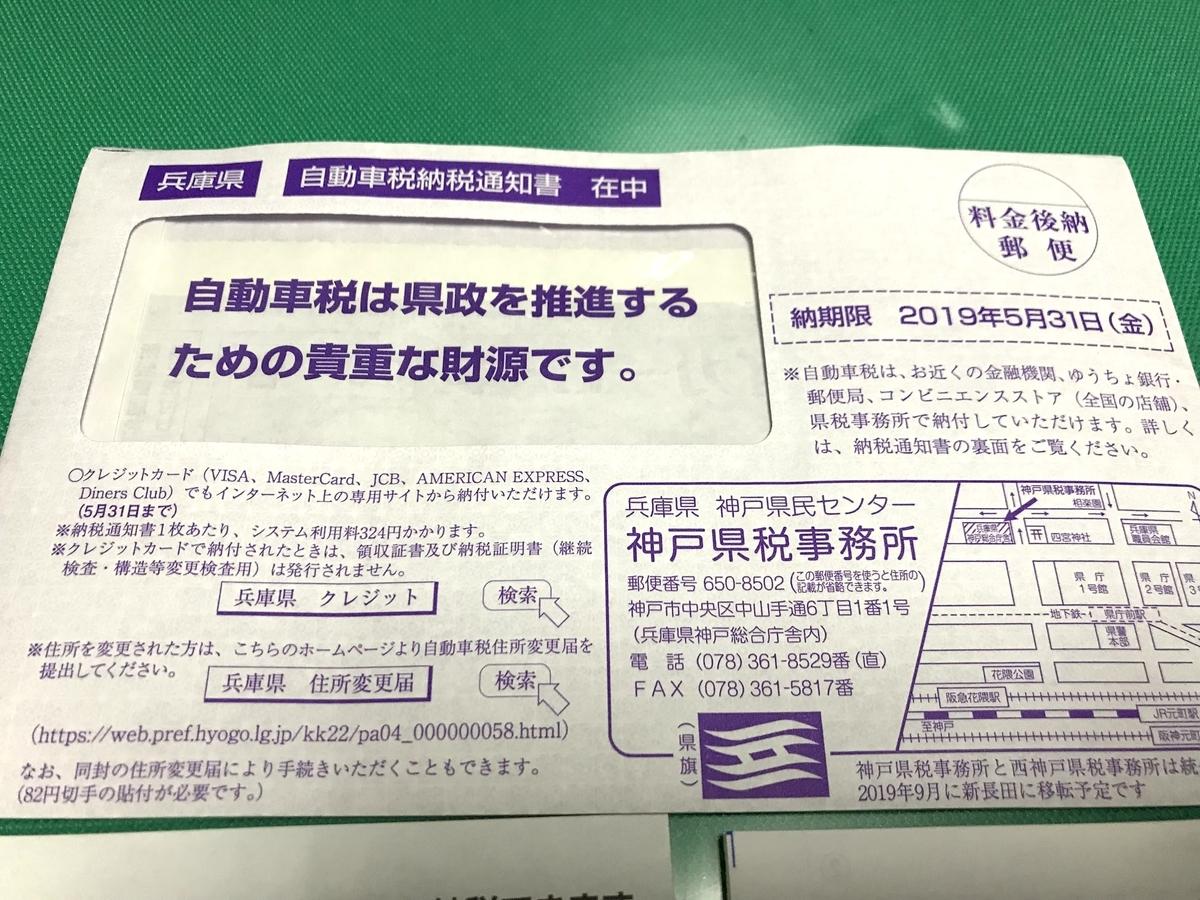 自動車税の納付2