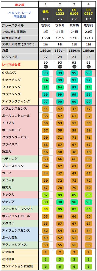 f:id:kenbiz:20200217041640p:plain