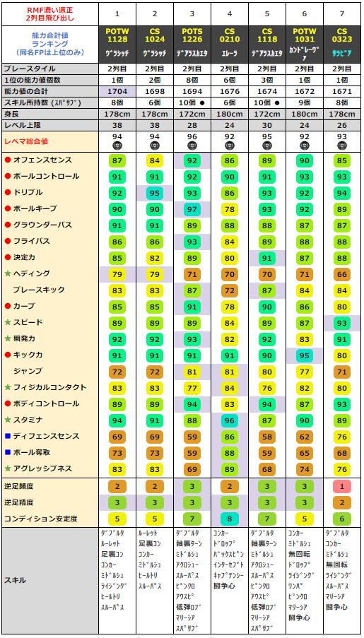 f:id:kenbiz:20200325215640p:plain
