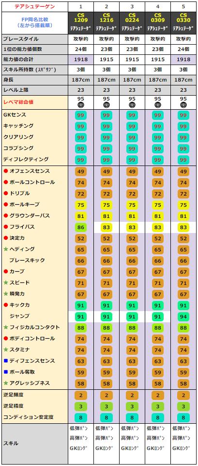 f:id:kenbiz:20200330003347p:plain