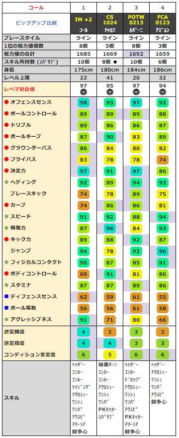 f:id:kenbiz:20200403065343p:plain