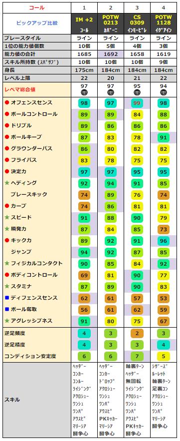 f:id:kenbiz:20200403210655p:plain