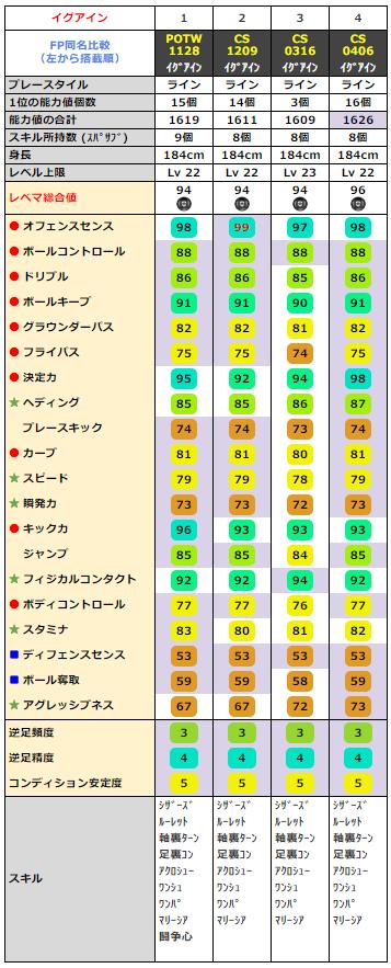 f:id:kenbiz:20200405194427p:plain