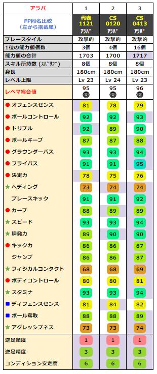 f:id:kenbiz:20200412114348p:plain