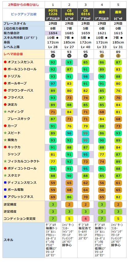 f:id:kenbiz:20200502044050p:plain