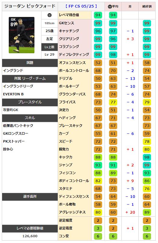 f:id:kenbiz:20200525013505p:plain
