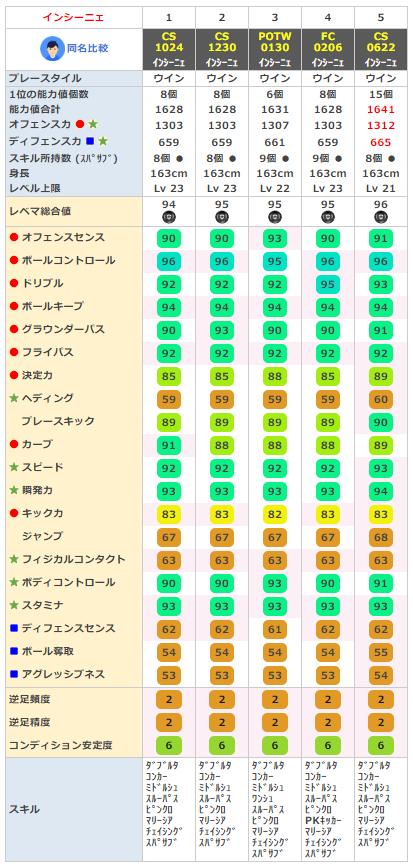f:id:kenbiz:20200621225626p:plain