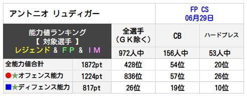 f:id:kenbiz:20200629000012p:plain