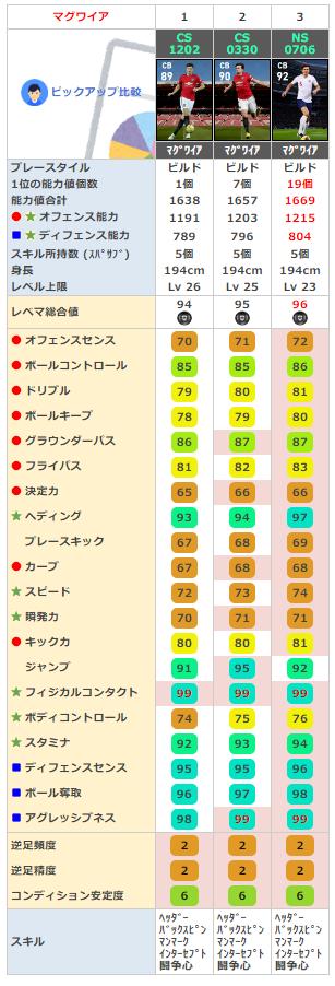 f:id:kenbiz:20200706002526p:plain