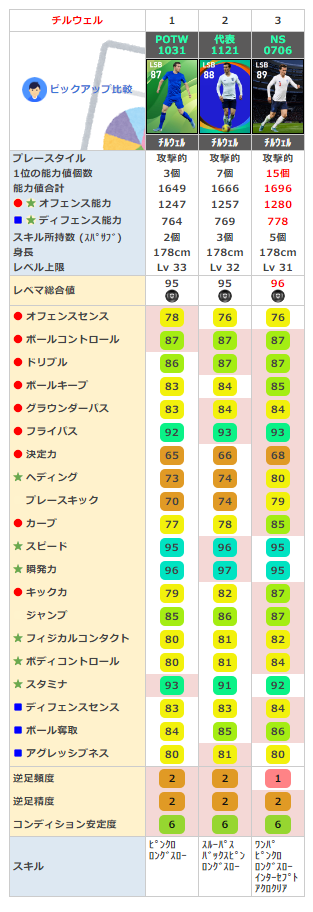 f:id:kenbiz:20200706002840p:plain