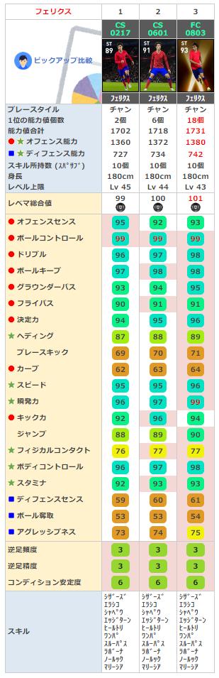 f:id:kenbiz:20200803003200p:plain
