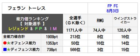 f:id:kenbiz:20200803004058p:plain