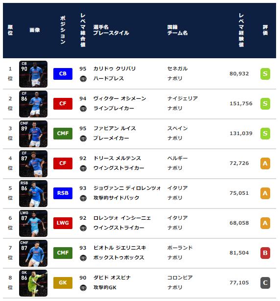 【ウイイレ2021 FP】ナポリ クラブセレクション