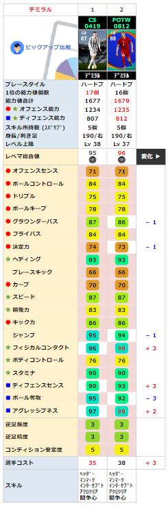 202FPメリフデミラル10813004921p