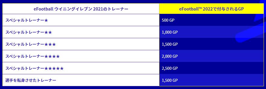 f:id:kenbiz:20210909051549p:plain