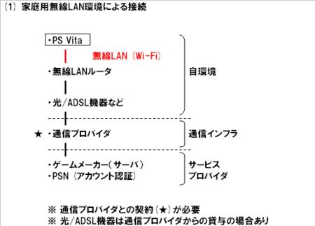 f:id:kenbot3:20120510202558p:plain