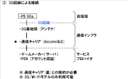 f:id:kenbot3:20120510202559p:plain
