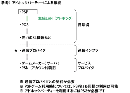 f:id:kenbot3:20120510202600p:plain