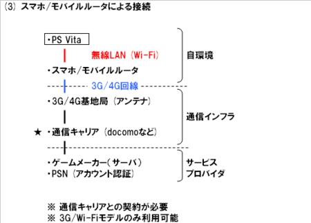 f:id:kenbot3:20120510202601p:plain