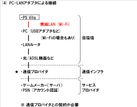 f:id:kenbot3:20120510202602p:plain