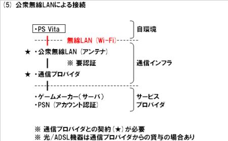 f:id:kenbot3:20120510202603p:plain