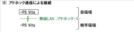 f:id:kenbot3:20120510202604p:plain