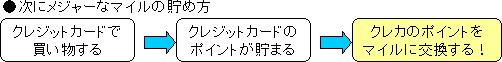 f:id:kenbou89:20160918033817j:plain
