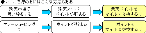 f:id:kenbou89:20160918034317j:plain
