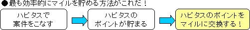 f:id:kenbou89:20160918042001j:plain