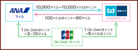 f:id:kenbou89:20160926011650j:plain