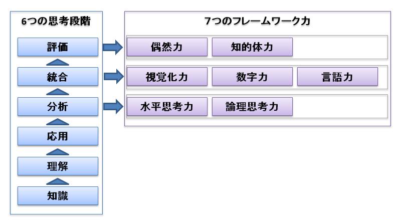 f:id:kenbuchi:20190216181315p:plain