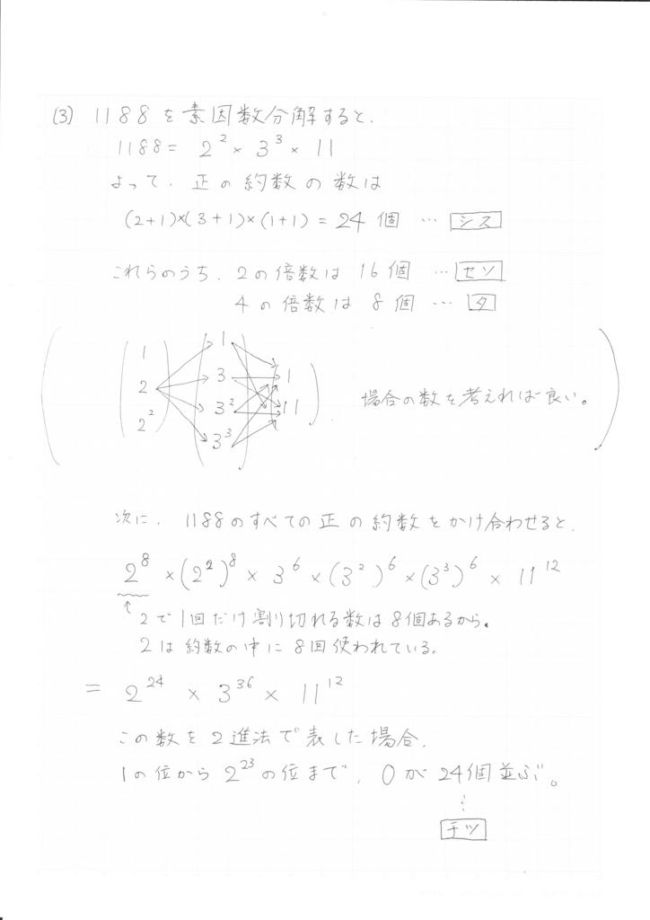 f:id:kenbunjuku:20170115230341j:plain